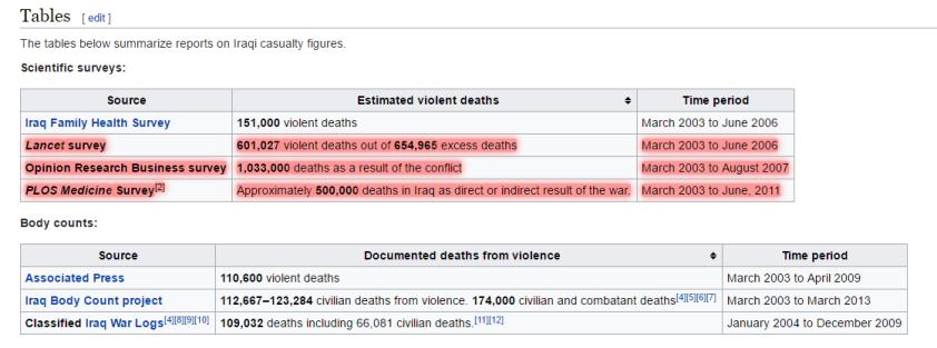 2017-03-06 23_03_19-Casualties of the Iraq War - Wikipedia